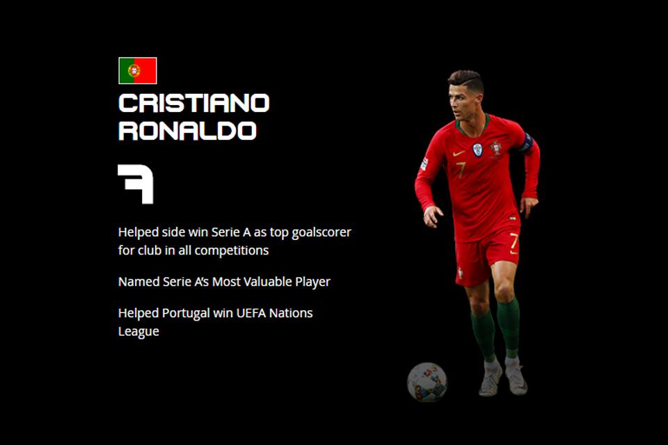 No-show-ronaldo-fifa-the-best-mens-player-shortlist-main